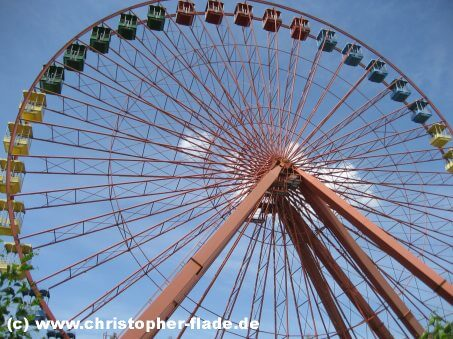 spreepark-riesenrad-berlin-attraktion